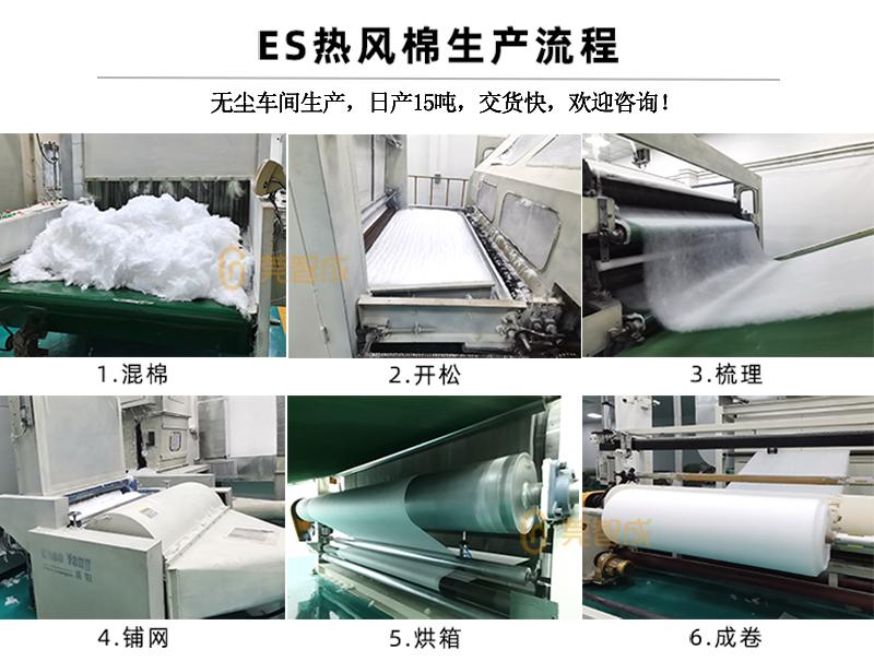 热风棉,口罩热风棉生产流程